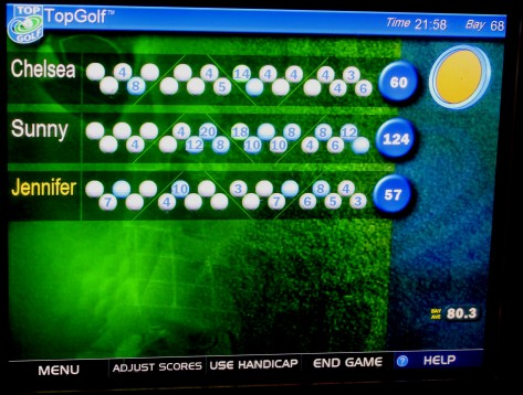 Sunny's highly erratic performance at Top Golf!